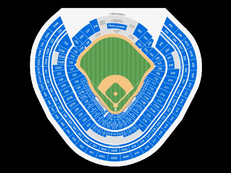 mapa dos setores do estádio de baseball do New York Yankees.