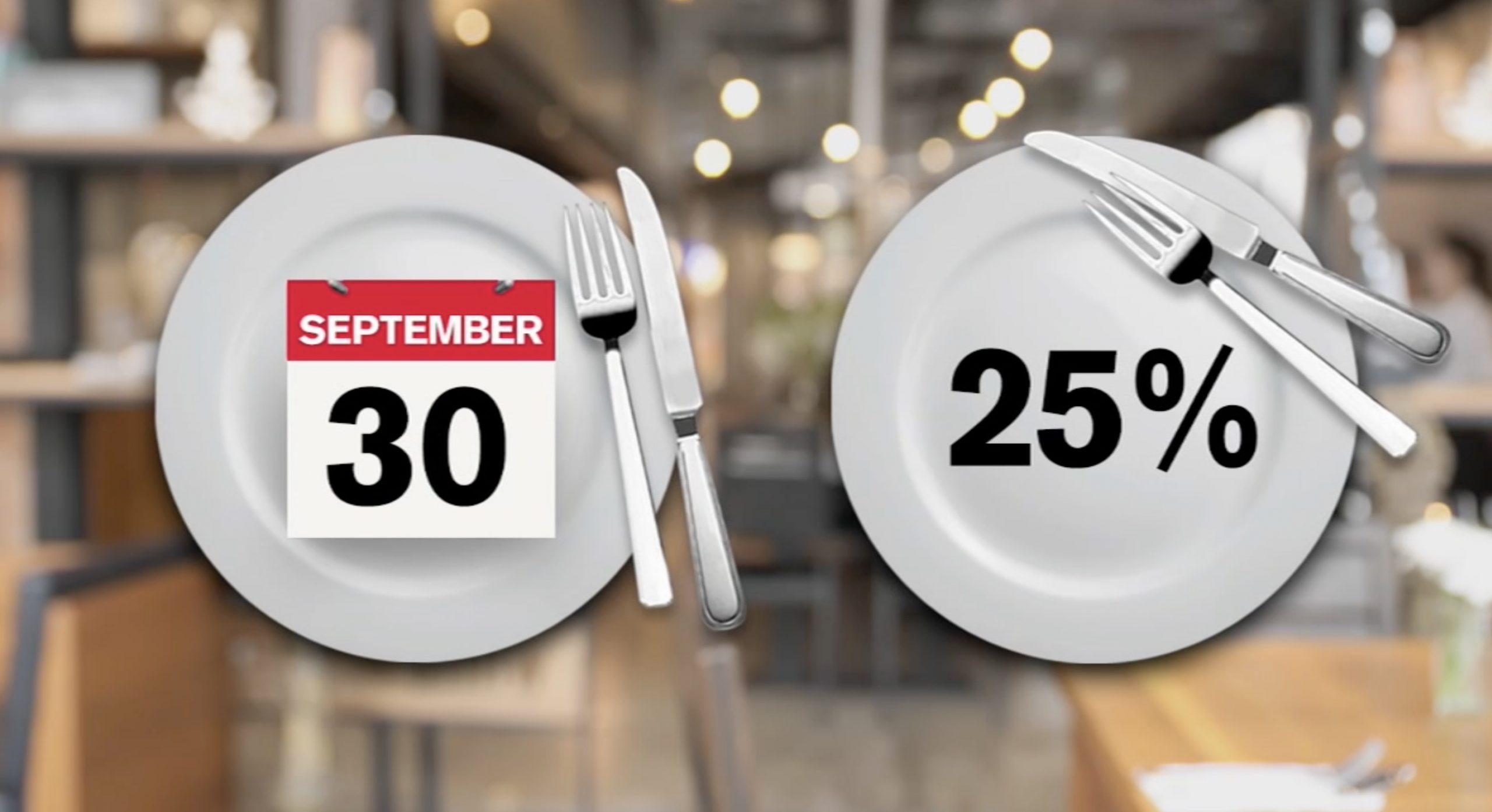 Imagem de dois pratos com talheres indicando respectivamente a data (30 de setembro) e a capacidade (25%) em que os restaurantes poderão operar em ambientes internos em Nova York